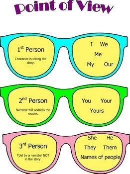 Sample descriptive paragraph for kids - Мой блог
